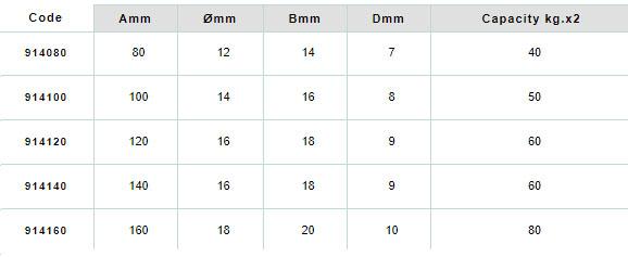 Edelstahlanschweissband-Tabelle