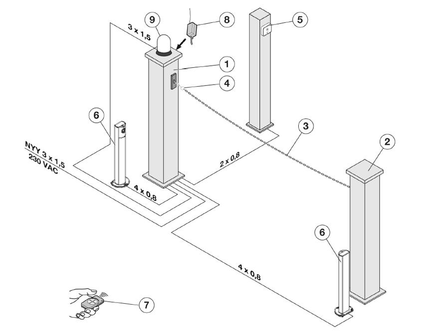 Kabelplan