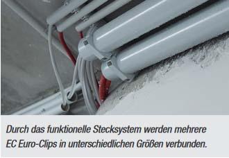 EC-Stecksystem
