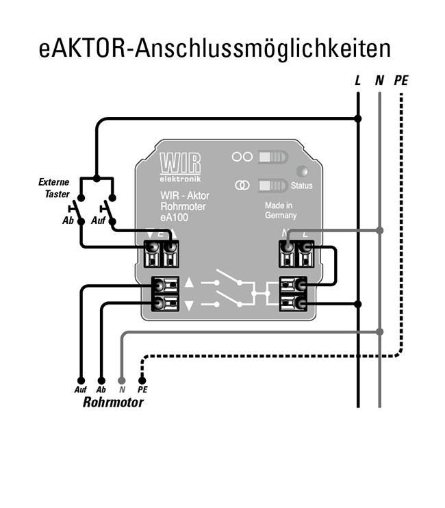 eA100 Anschlussmöglichkeit