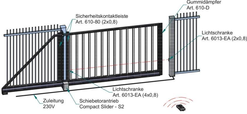 Compact-slider-Kabelplan