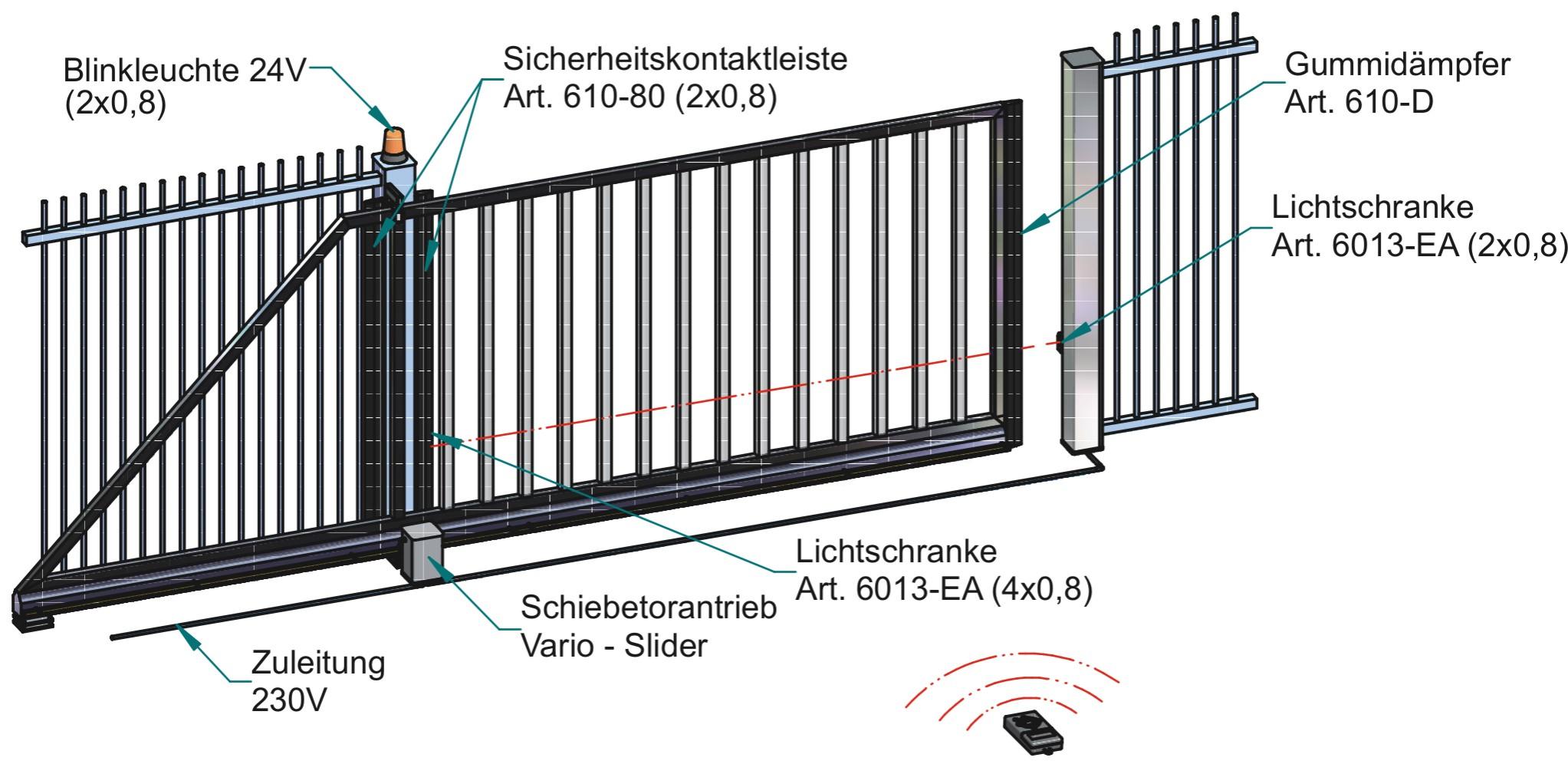 Vario-slider-Kabelplan