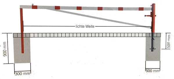 Drehschranke-Zeichnung