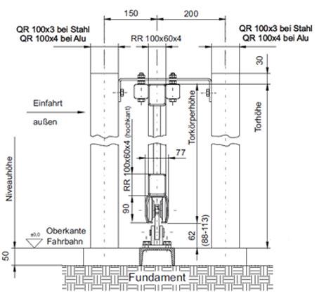 Systemmaße Freitragendes Stahl-Torsystem