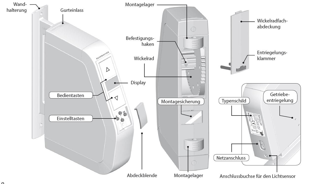 Rademacher SChwenkwickler Beschreibung