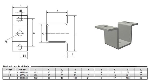 Abmessungen-Deckenkonsole-einfach