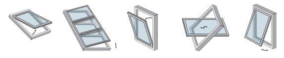 Kompatible Fenstertypen für Fensterantrieb Raywin