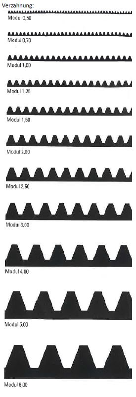 30x30 mm Stahlzahnstange für schwere Schiebetore Zahnstange Modul 6 Industrie