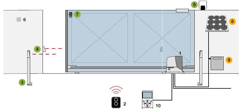 Installationsplan NICE ROBUS