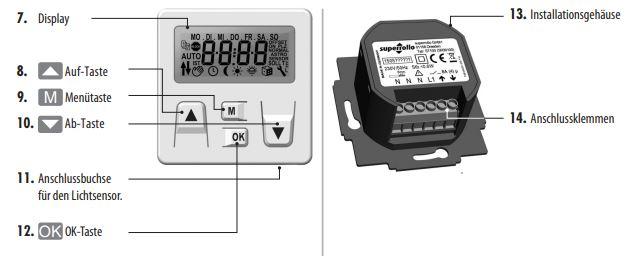 Gesamtübersicht der digitalen Zeitschaltuhr ST100