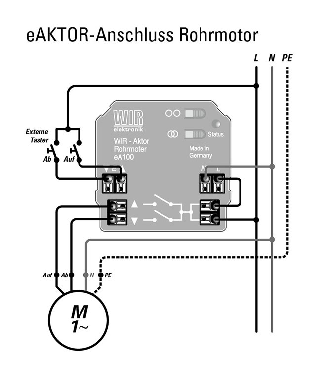 eA100 Anschluss Rohrmotor