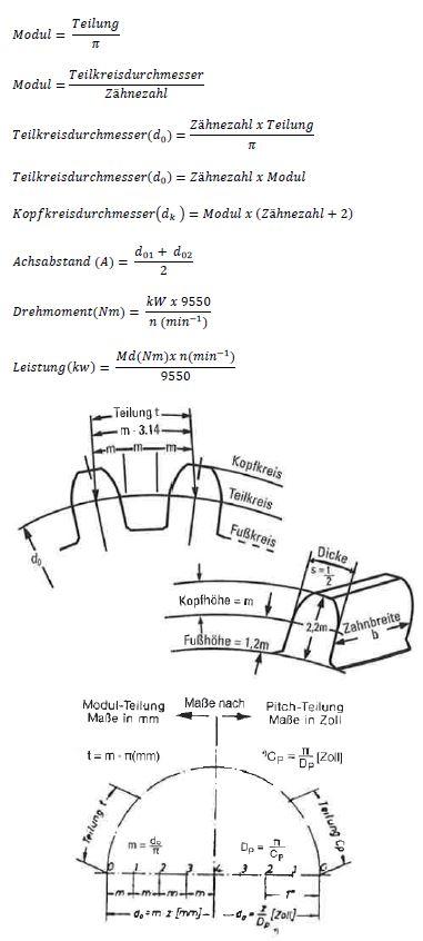 Zahnstangen Berechnung