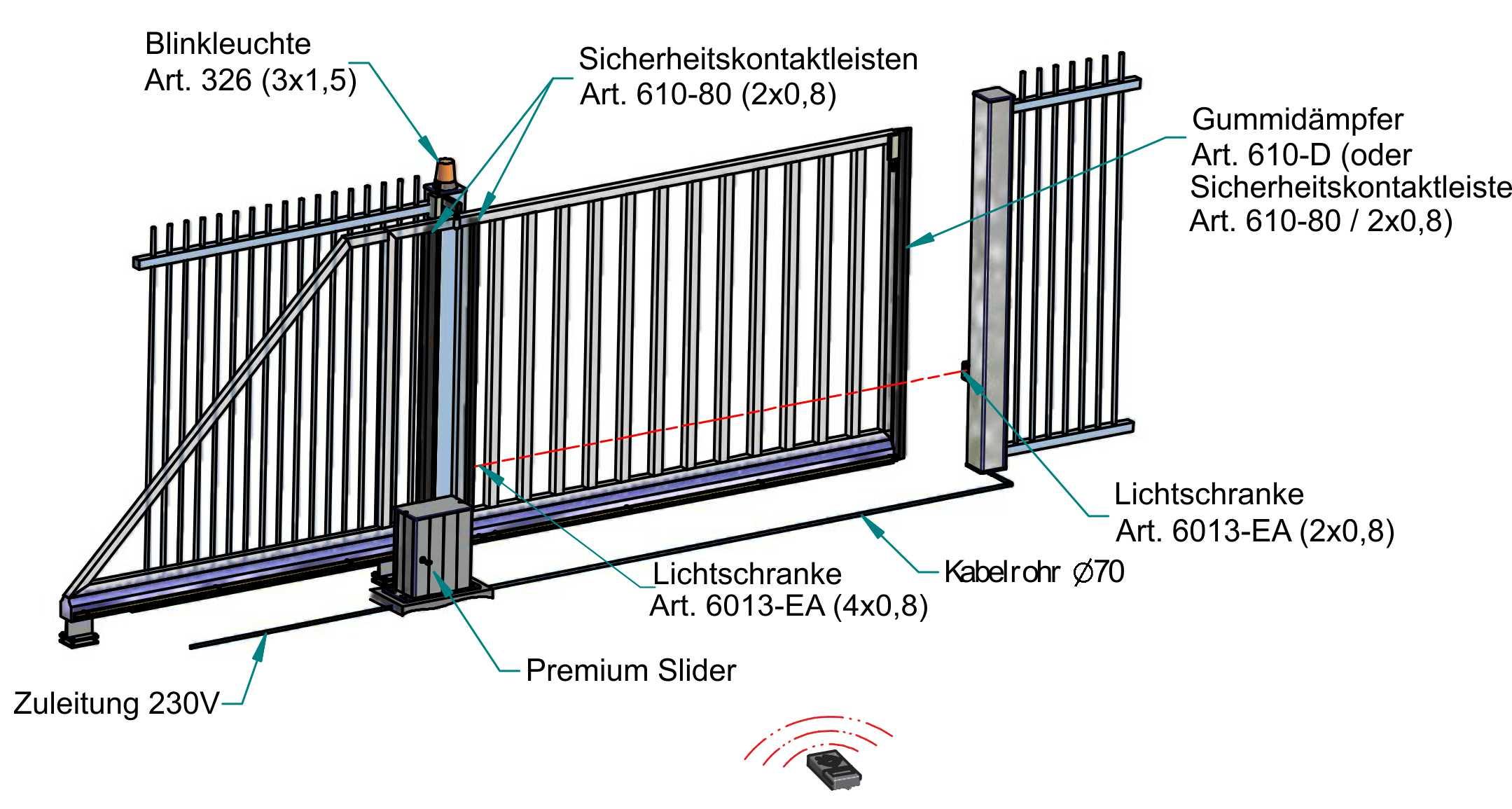Premium_Slider_Kabelplan